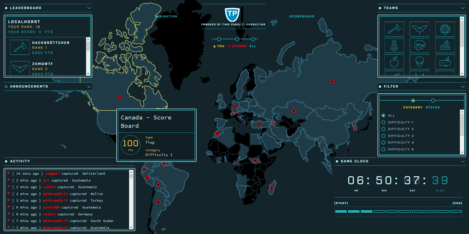 FBCTF world map